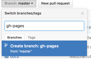 Create Github Pages branch
